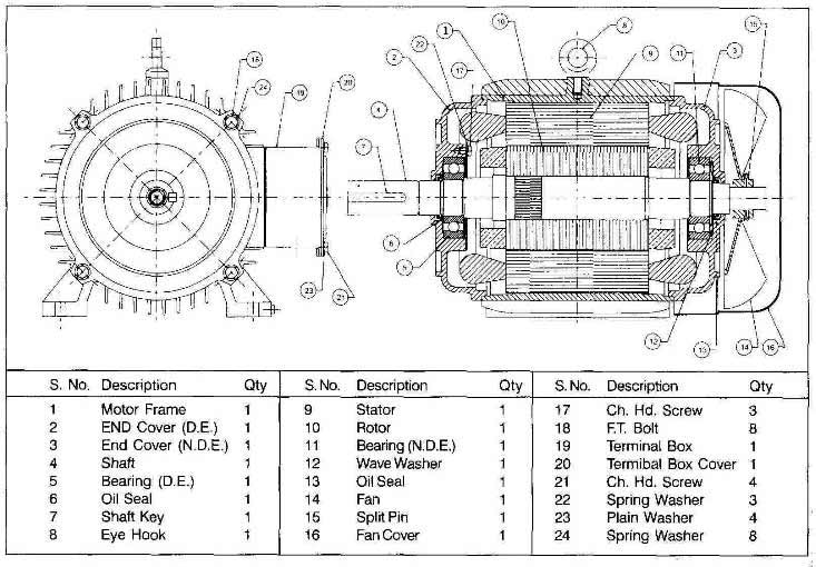 electric motor components diagram